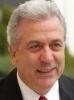 Dimitris Avramopoulos 54%